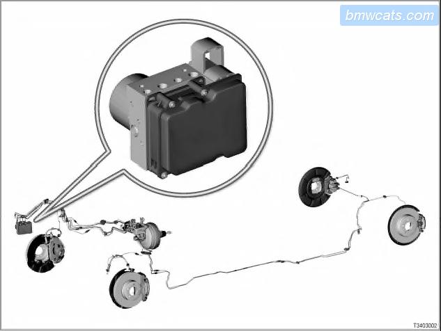 Почему не работает спидометр БМВ Е34