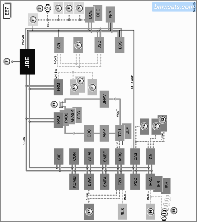 Детали токораспределителя Пд BMW e90 седан 48481