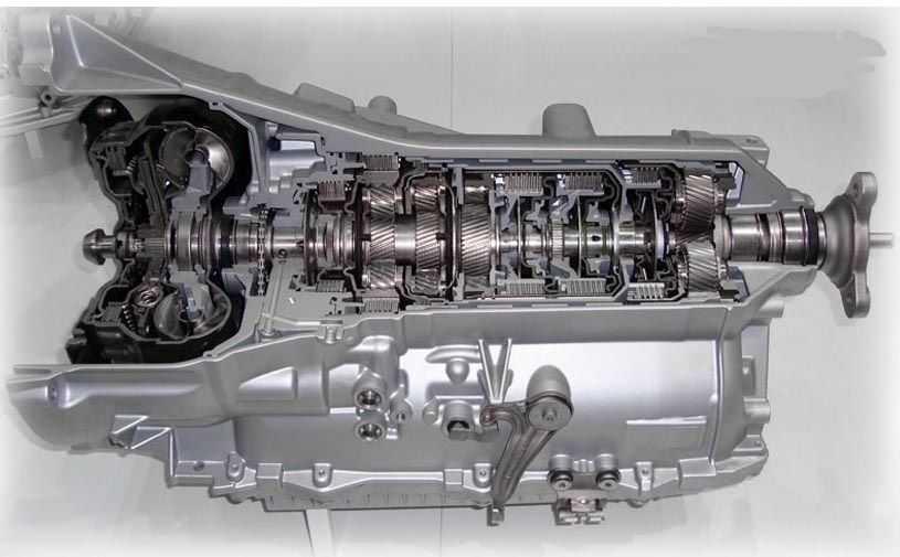 Определить тип АКПП-BMW
