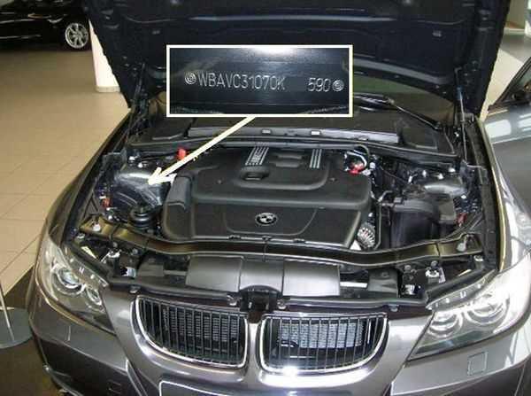 Расшифровка VIN номера BMW