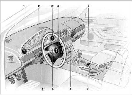 BMW 5 (E39)   Органы управления, приборы и контрольные лампы   БМВ 5