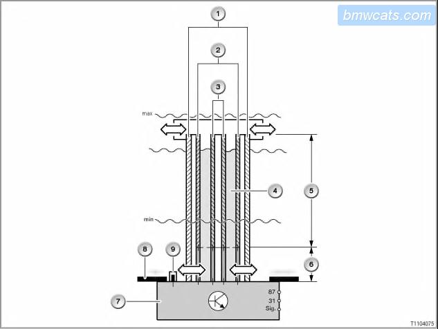 Замена датчика уровня масла ДВС BMW 318i E90 N46B20