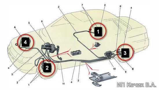 Порядок и нюансы при прокачке тормозной системы с ABS и без.