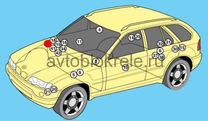 Предохранители и реле BMW X5 E53
