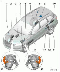 Пневматическая подвеска заднего моста (регулировка дорожного просвета) BMW - Бардачoк » Бардачoк