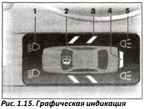 BMW 3 (E46)   Система самодиагностики и коды неисправности   БМВ 3