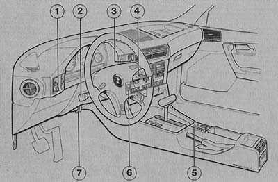 Скачать книгу BMW 5-й серии (E34) 1987-1995 бесплатно