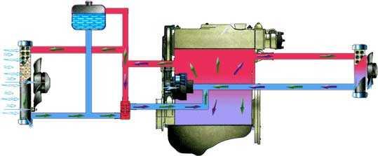 Рабочая температура двигателя бмв f20