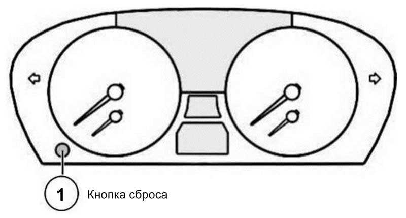 Сброс сервисных интервалов для BMW E60 2003-2009 - Ойл Сервис - замена масла