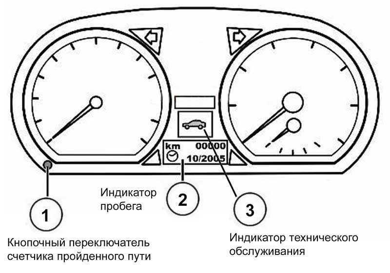 Сброс сервисных интервалов для BMW E90 2005 - Ойл Сервис - замена масла