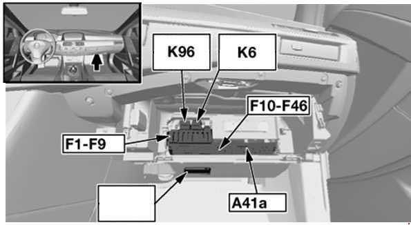 Схема предохранителей БМВ Е60 и Е61