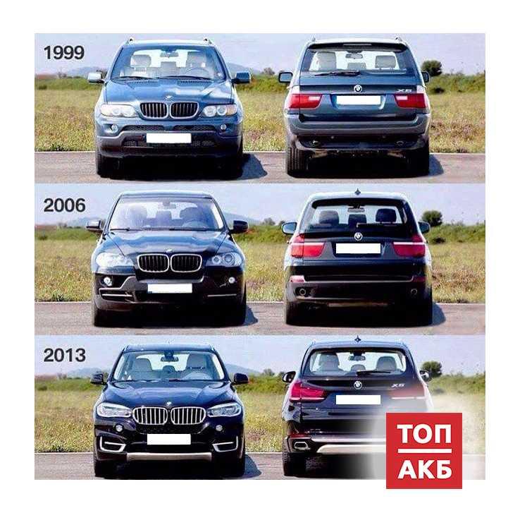 Аккумуляторы для BMW X5 - купить в Москве, в интернет-магазине ТОП-АКБ. Аккумуляторы (акб) для BMW X5 низкие цены. – ТОП АКБ