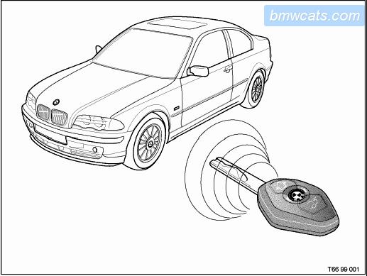 Центральный замок автомобиля BMW 3   БМВ 3   Издательство Монолит