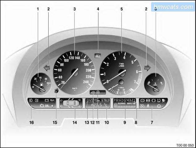 Расшифровка индикаторов приборной панели BMW 5 E60