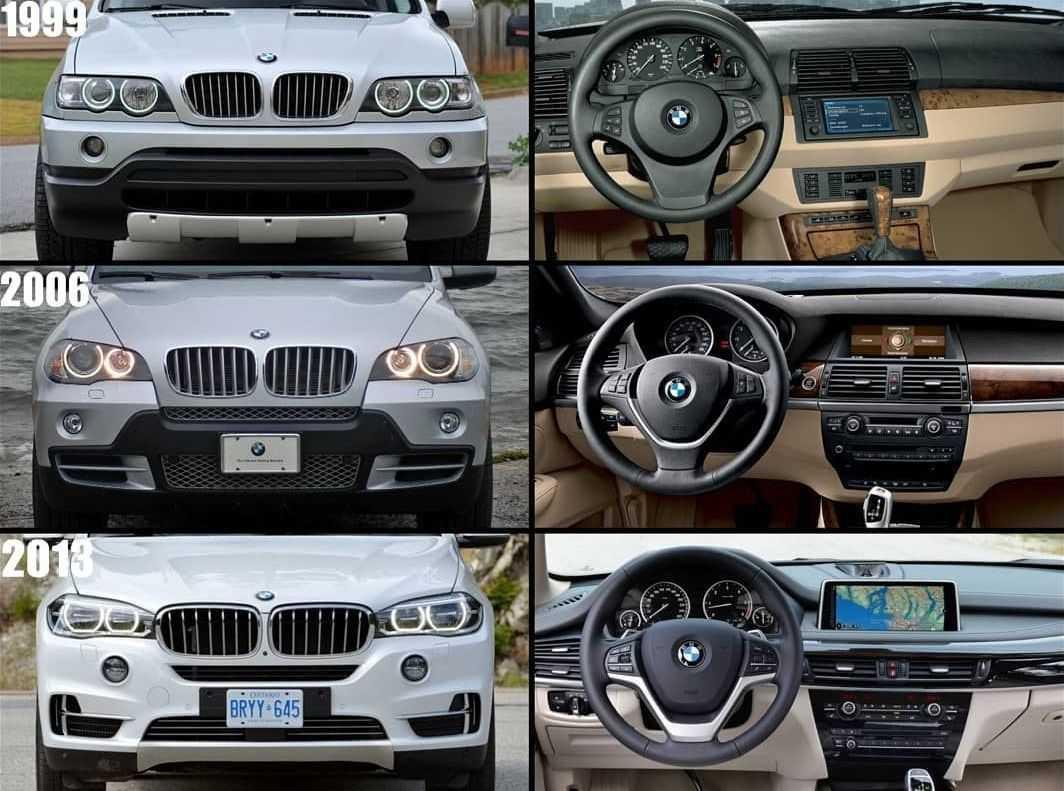 БМВ Х5 М Компетишн (BMW X5 M Competition) S63B44 4.4 TVDI V8 625 л.с - честный обзор и тест-драйв. Цены, характеристики, оснащение и ресурс