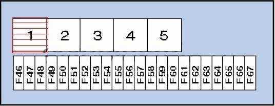 Предохранители БМВ 5 е39, 1995 - 2004