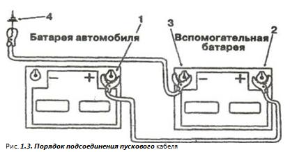 Контрольные сигналы и индикаторы БМВ Х5 Е53 | Авторазборка Легенда