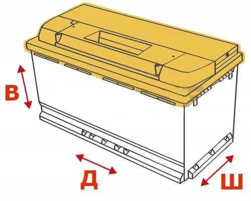 Снятие и установка аккумуляторной батареи БМВ X5 E53   Авторазборка Легенда