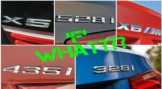 Маркировка BMW, расшифровка кодов моделей БМВ