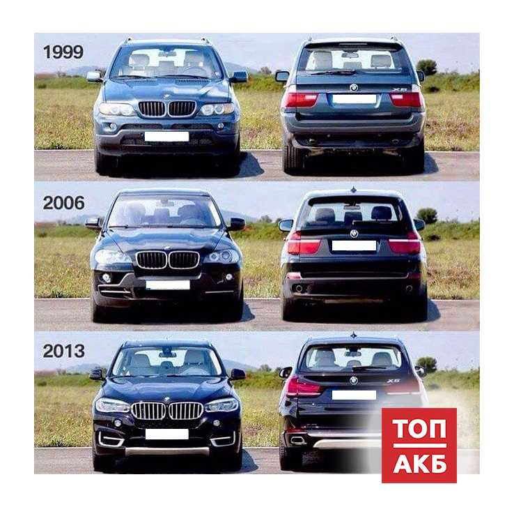 Аккумуляторы для BMW X5 I (E53) 1999 - 2003   - купить в Москве, в интернет-магазине. Аккумуляторы (акб) для BMW X5 I (E53) 1999 - 2003   низкие цены. – ТОП АКБ